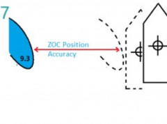 New guide on accuracy of depth information in Electronic Navigational Charts - ENCs